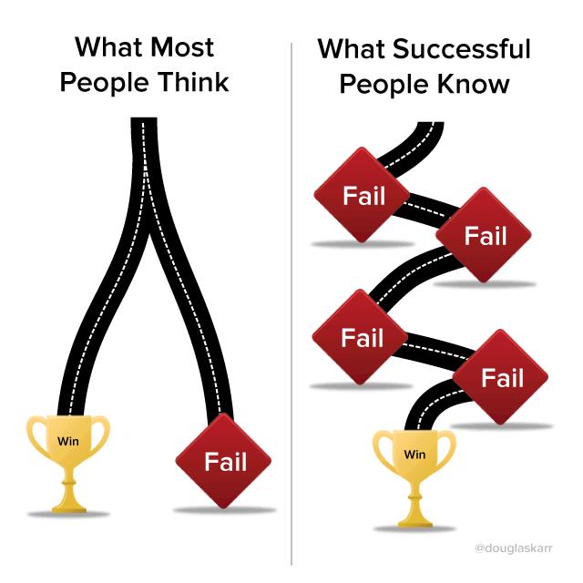 เข้าใจเส้นทางแห่งความสำเร็จ อย่างผู้ที่ประสบความสำเร็จ